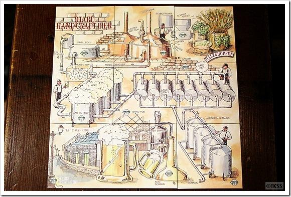 小樽ビールのコースター