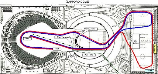 札幌ドームコース